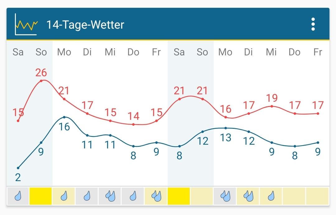 Screenshot_20210508-173047_Weather&Radar.jpg